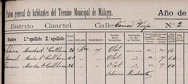 Fragmento del Padrón de Málaga de 1882, calle Correo Viejo 2, Domicilio de la familia Muchart